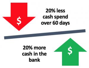 20% cash flow savings