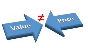 price value diagram